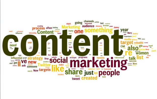 تصویر از ۱۲ ابزار برای موفقیت در بازاریابی محتوا (قسمت اول)